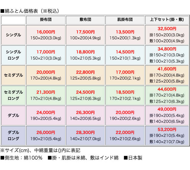 綿布団価格表