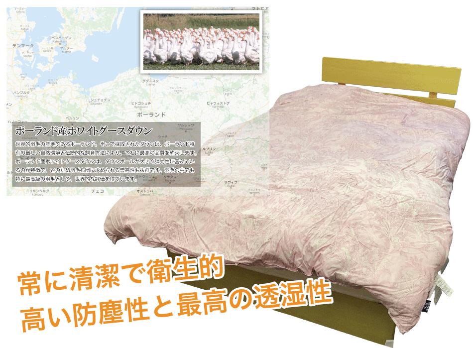 ポーランド産ホワイトマザーグースダウンの高級羽毛布団